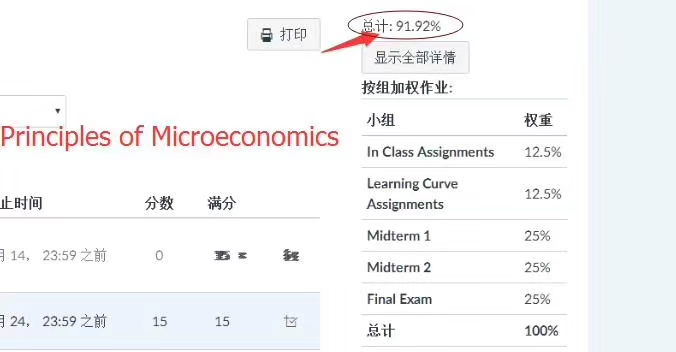 Principles of Microeconomics网课代修成绩展示